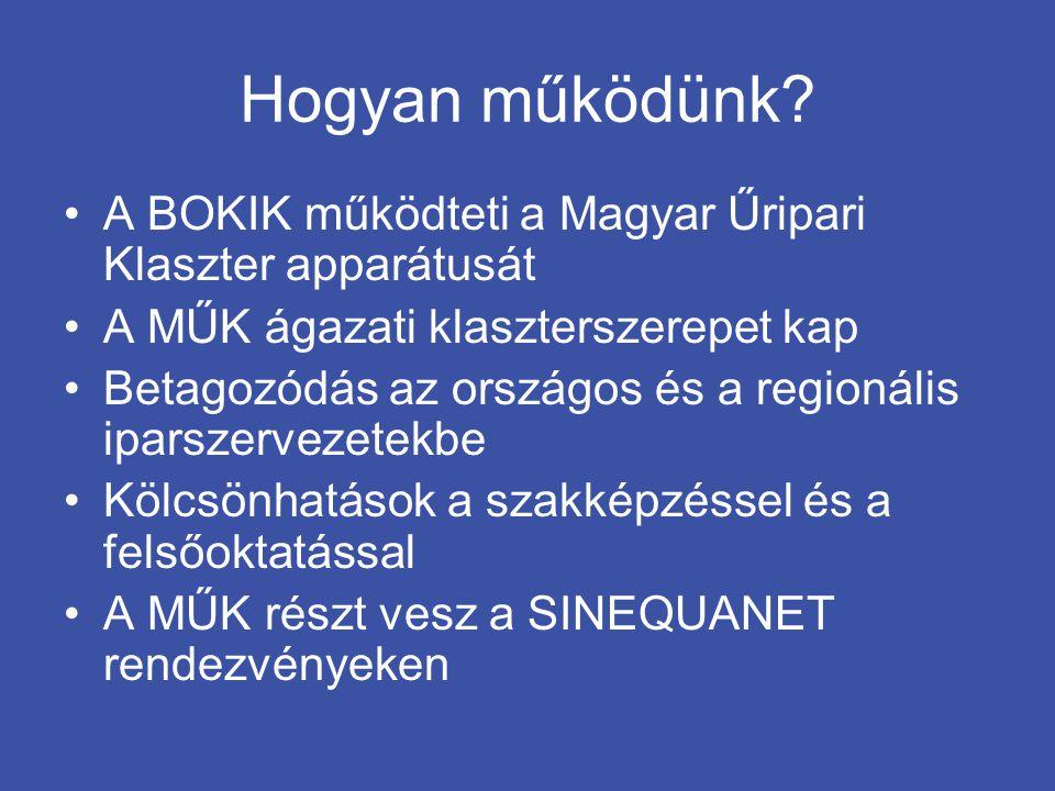 Hogyan működünk A BOKIK működteti a Magyar Űripari Klaszter apparátusát. A MŰK ágazati klaszterszerepet kap.