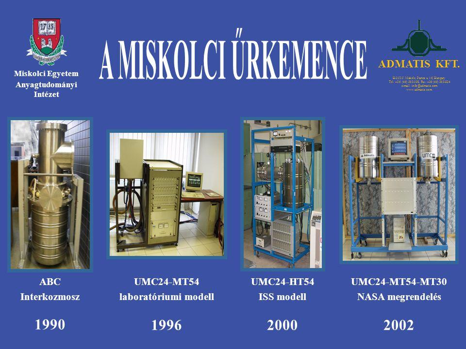 Anyagtudományi Intézet