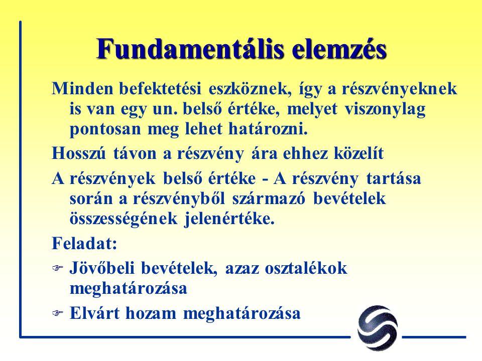 Fundamentális elemzés