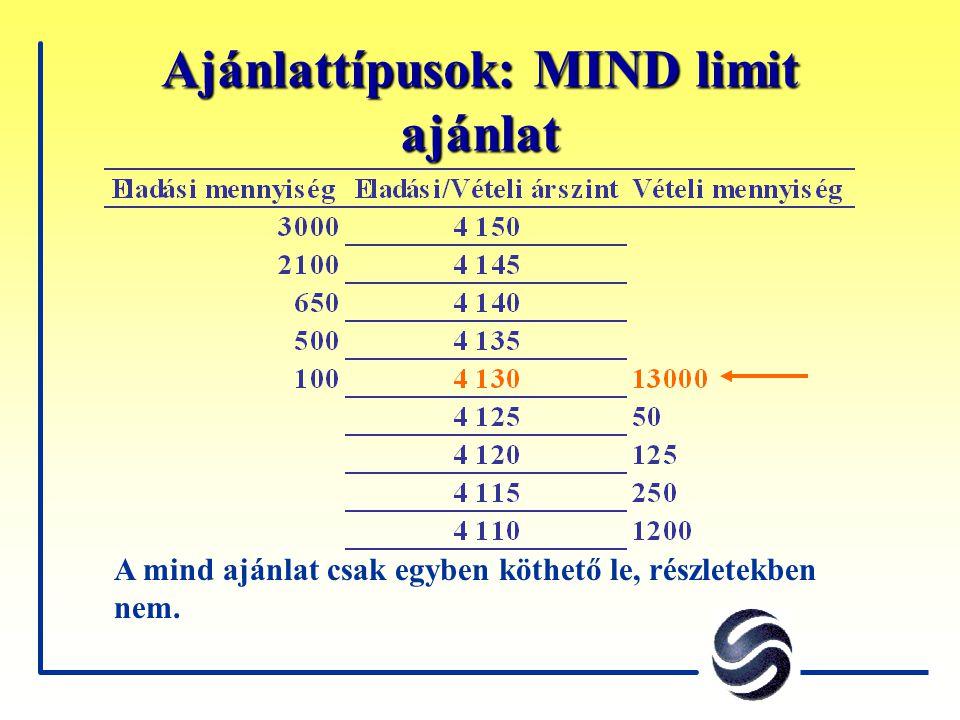 Ajánlattípusok: MIND limit ajánlat