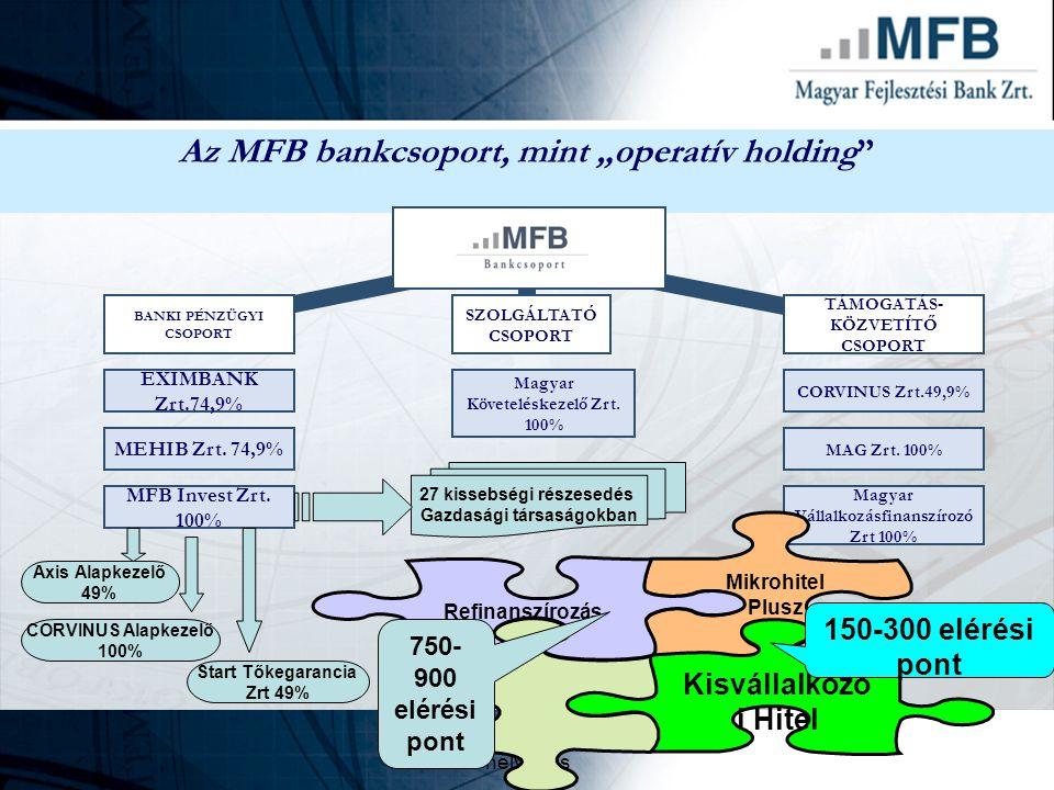 """Az MFB bankcsoport, mint """"operatív holding"""