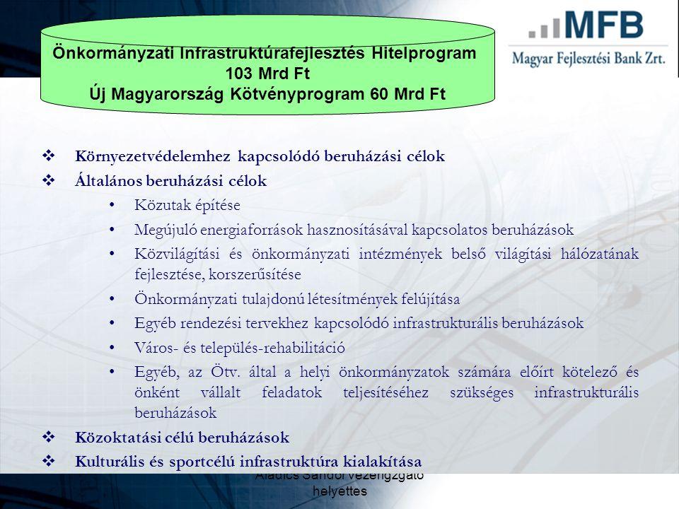 Önkormányzati Infrastruktúrafejlesztés Hitelprogram 103 Mrd Ft