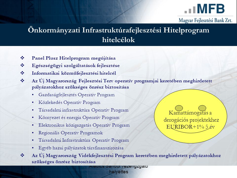 Önkormányzati Infrastruktúrafejlesztési Hitelprogram hitelcélok