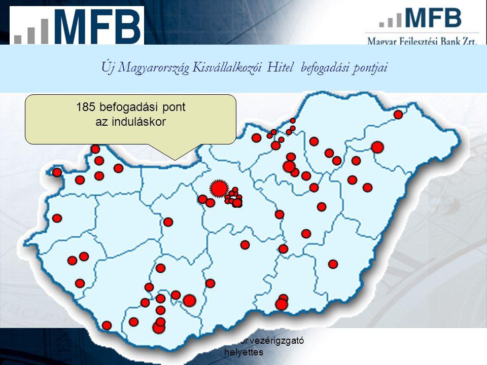 Új Magyarország Kisvállalkozói Hitel befogadási pontjai
