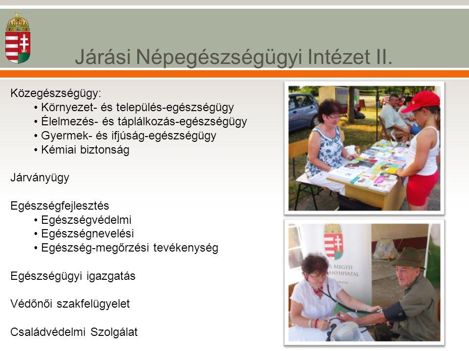 Járási Népegészségügyi Intézet II.