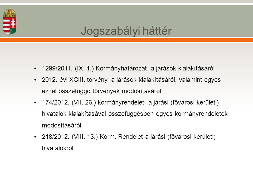 Jogszabályi háttér 1299/2011. (IX. 1.) Kormányhatározat a járások kialakításáról.