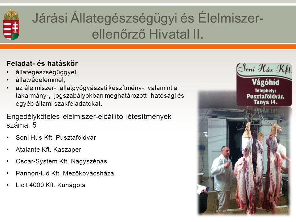 Járási Állategészségügyi és Élelmiszer-ellenőrző Hivatal II.