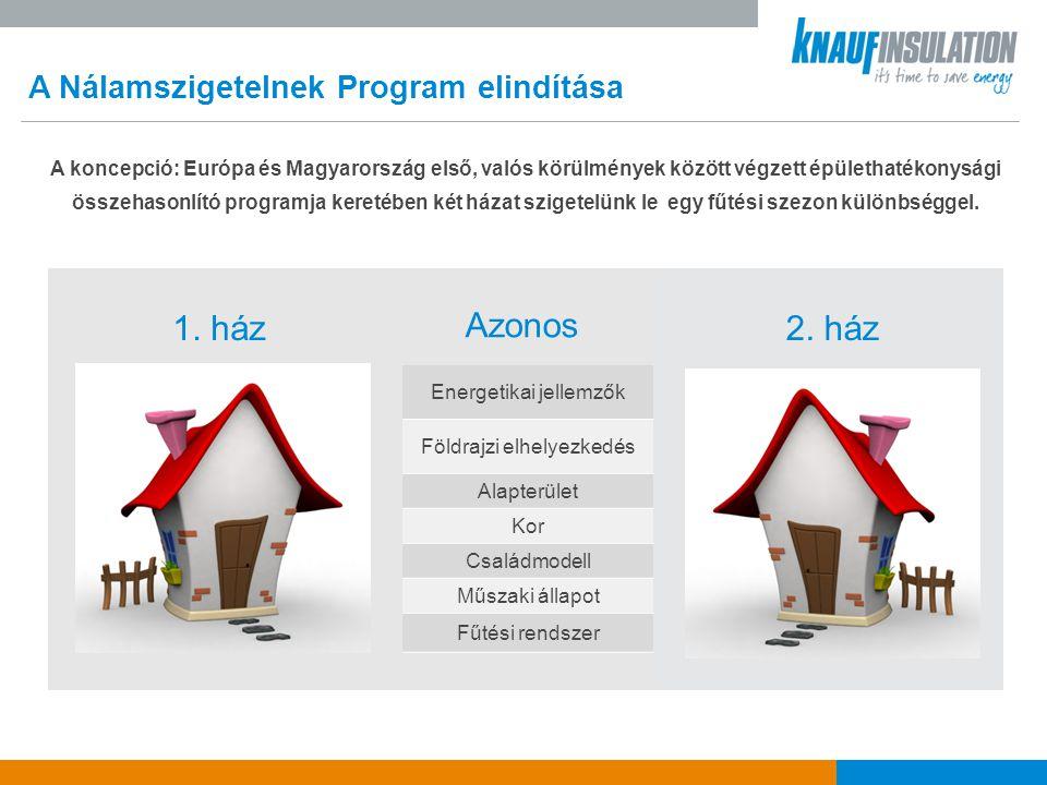 1. ház Azonos 2. ház A Nálamszigetelnek Program elindítása