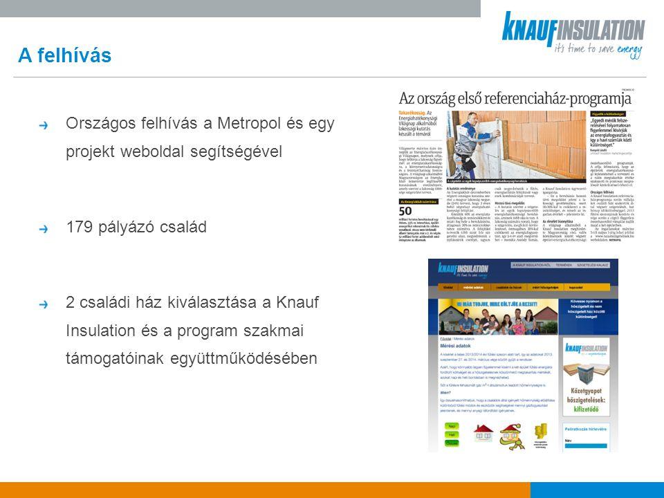 A felhívás Országos felhívás a Metropol és egy projekt weboldal segítségével. 179 pályázó család.