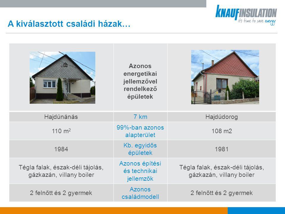 A kiválasztott családi házak…