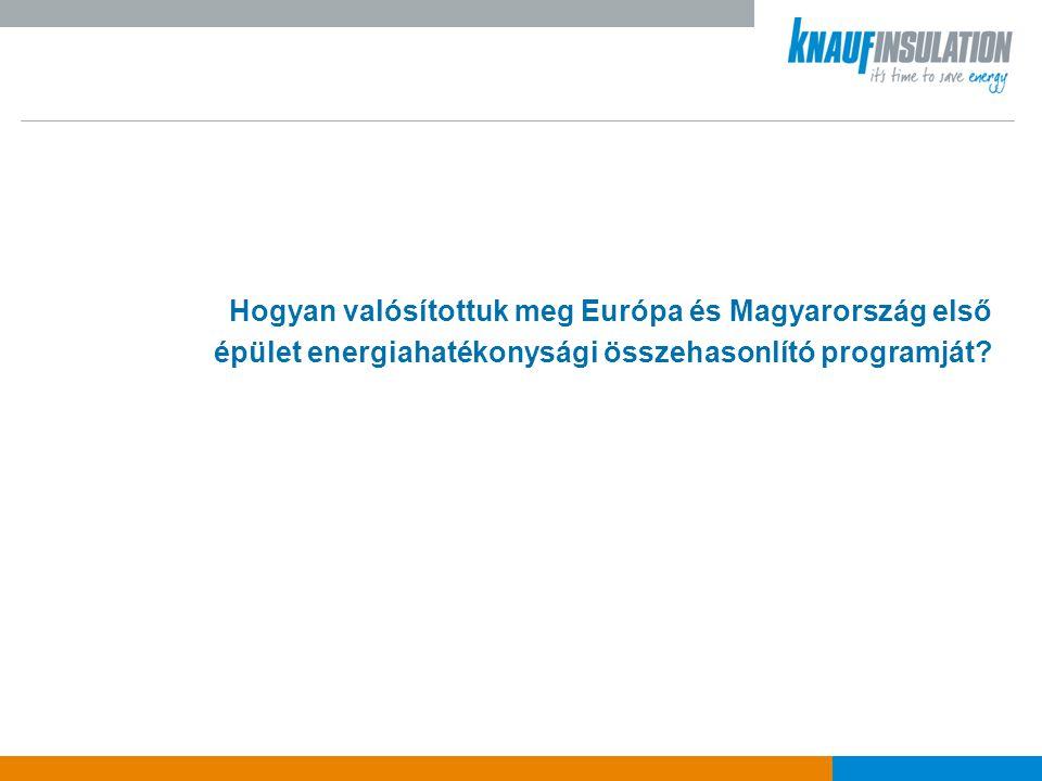 Hogyan valósítottuk meg Európa és Magyarország első épület energiahatékonysági összehasonlító programját