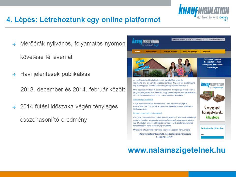 www.nalamszigetelnek.hu 4. Lépés: Létrehoztunk egy online platformot