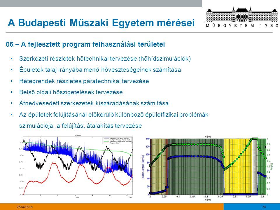 A Budapesti Műszaki Egyetem mérései