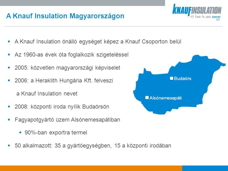 A Knauf Insulation Magyarországon