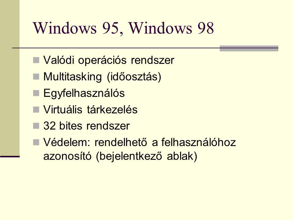 Windows 95, Windows 98 Valódi operációs rendszer