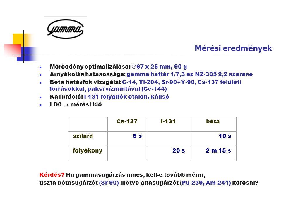 Mérési eredmények Mérőedény optimalizálása: 67 x 25 mm, 90 g