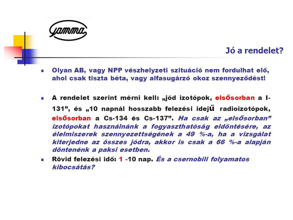 Jó a rendelet Olyan AB, vagy NPP vészhelyzeti szituáció nem fordulhat elő, ahol csak tiszta béta, vagy alfasugárzó okoz szennyeződést!