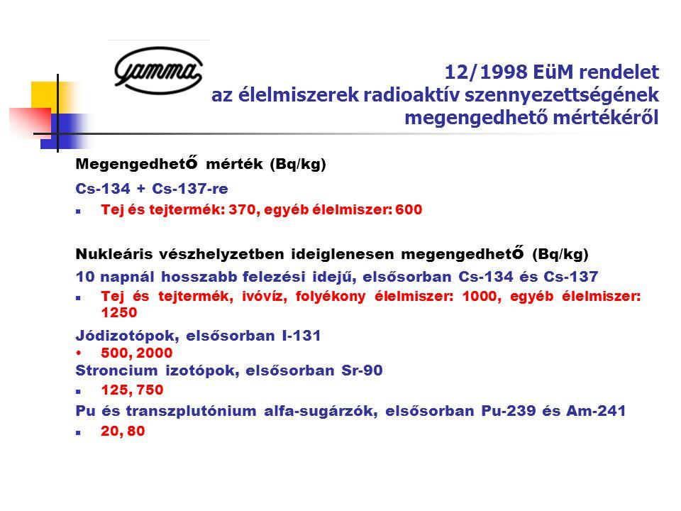 12/1998 EüM rendelet az élelmiszerek radioaktív szennyezettségének megengedhető mértékéről