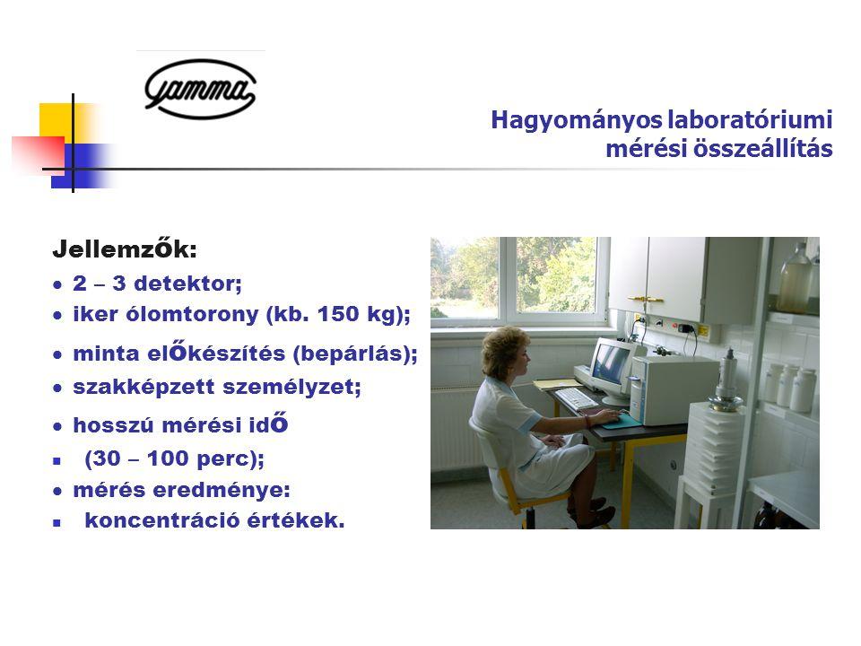 Hagyományos laboratóriumi mérési összeállítás