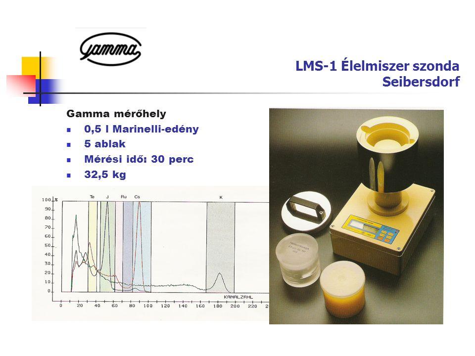 LMS-1 Élelmiszer szonda Seibersdorf