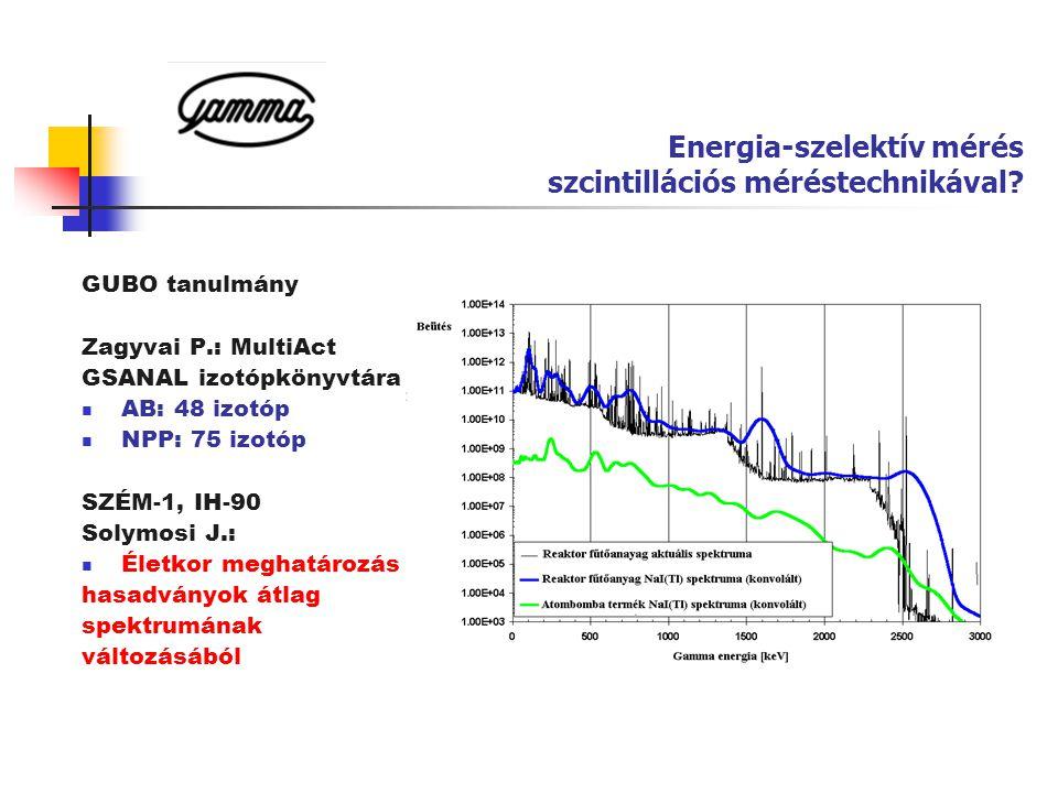 Energia-szelektív mérés szcintillációs méréstechnikával