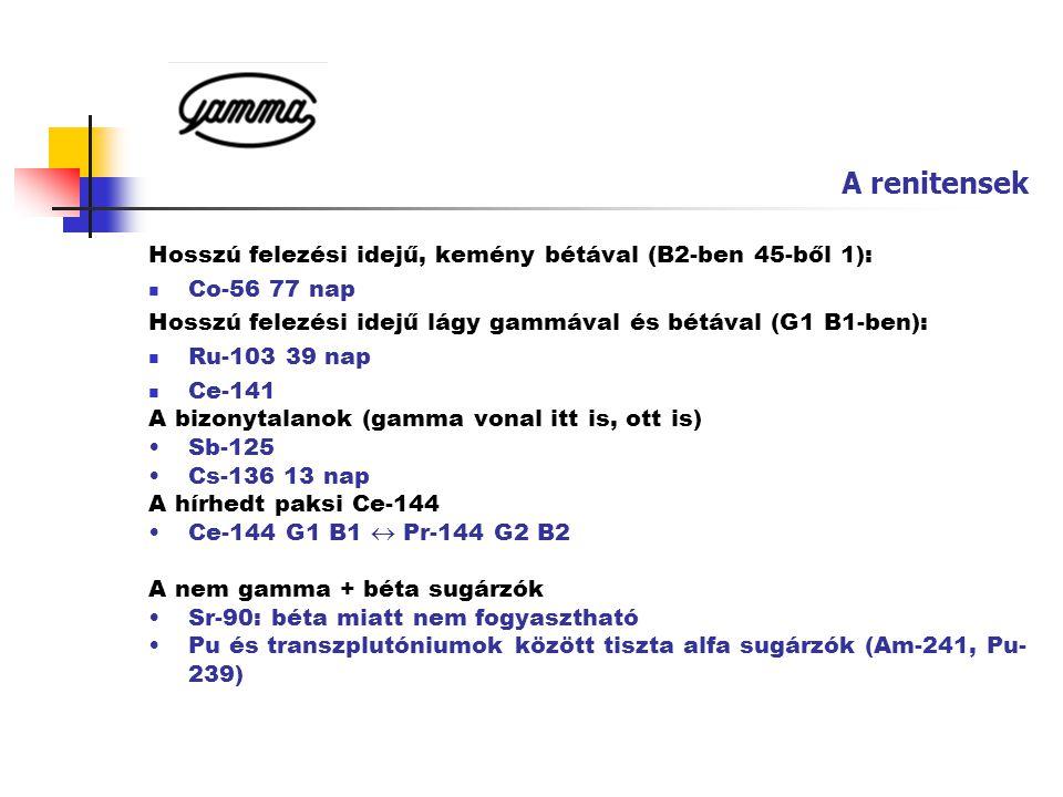 A renitensek Hosszú felezési idejű, kemény bétával (B2-ben 45-ből 1):