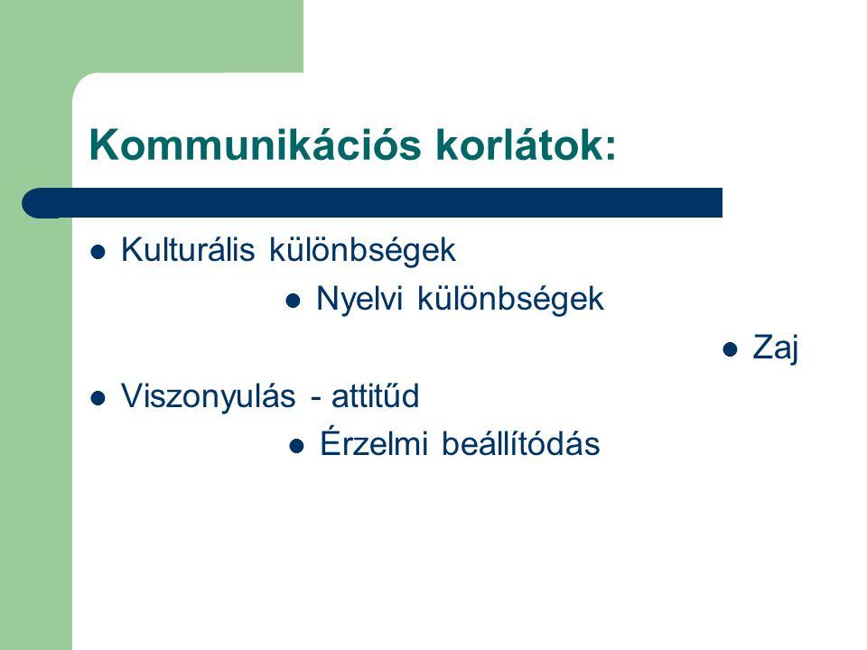 Kommunikációs korlátok: