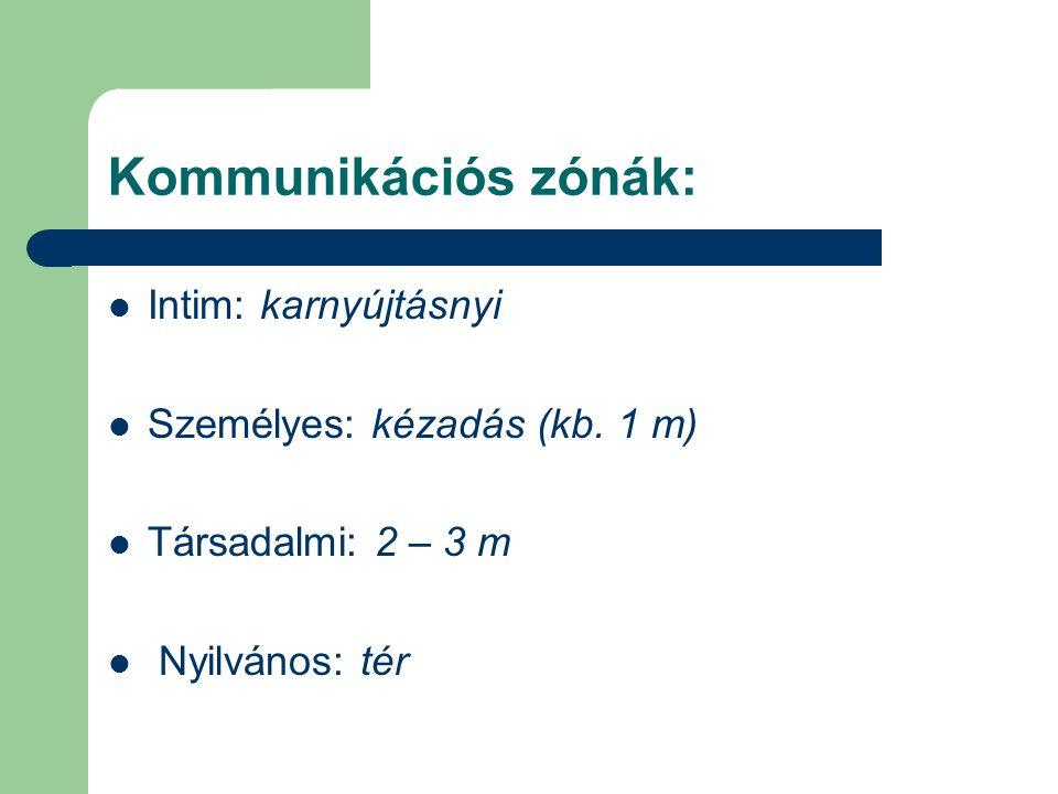 Kommunikációs zónák: Intim: karnyújtásnyi Személyes: kézadás (kb. 1 m)