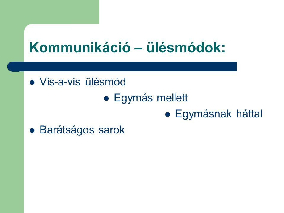 Kommunikáció – ülésmódok: