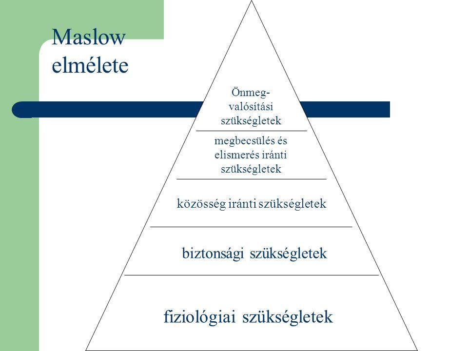 Maslow elmélete fiziológiai szükségletek biztonsági szükségletek
