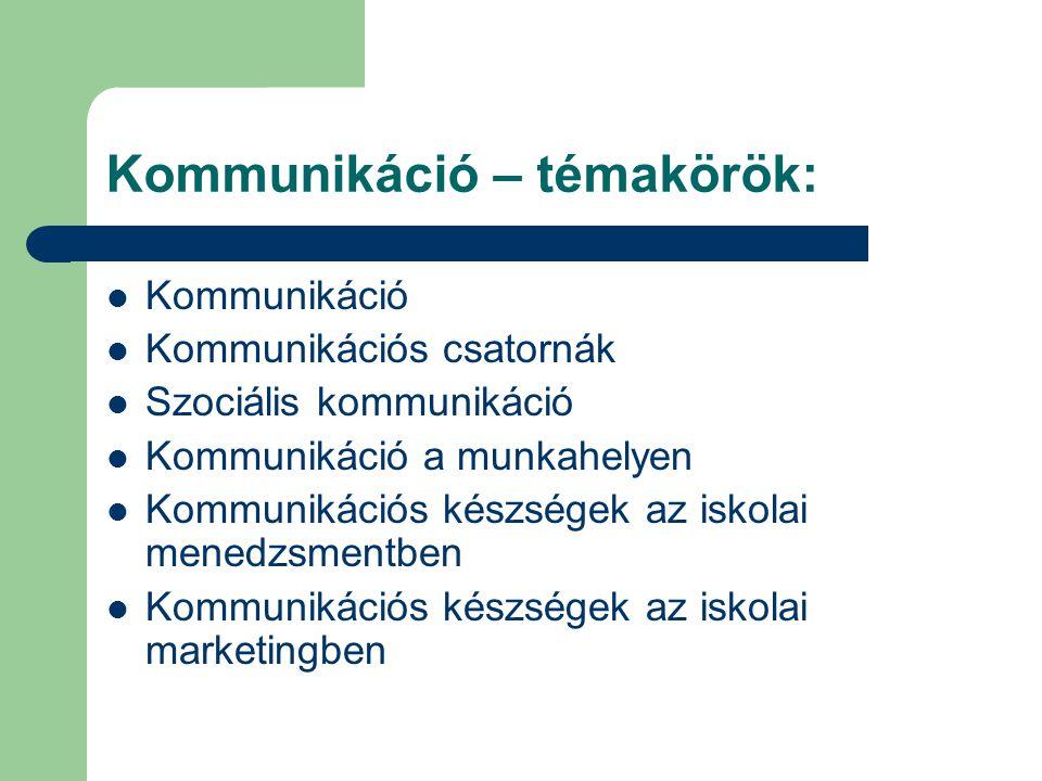 Kommunikáció – témakörök: