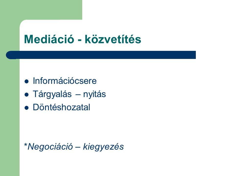 Mediáció - közvetítés Információcsere Tárgyalás – nyitás Döntéshozatal