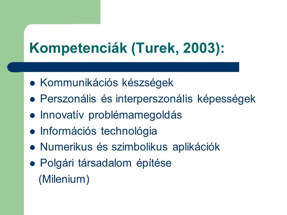 Kompetenciák (Turek, 2003):