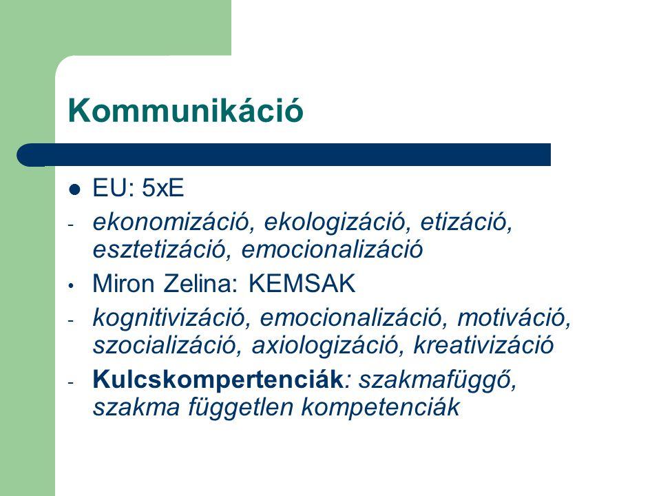 Kommunikáció EU: 5xE. ekonomizáció, ekologizáció, etizáció, esztetizáció, emocionalizáció. Miron Zelina: KEMSAK.