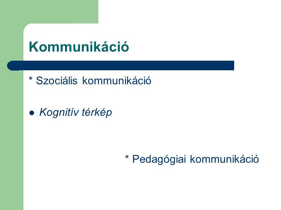 Kommunikáció * Szociális kommunikáció Kognitív térkép