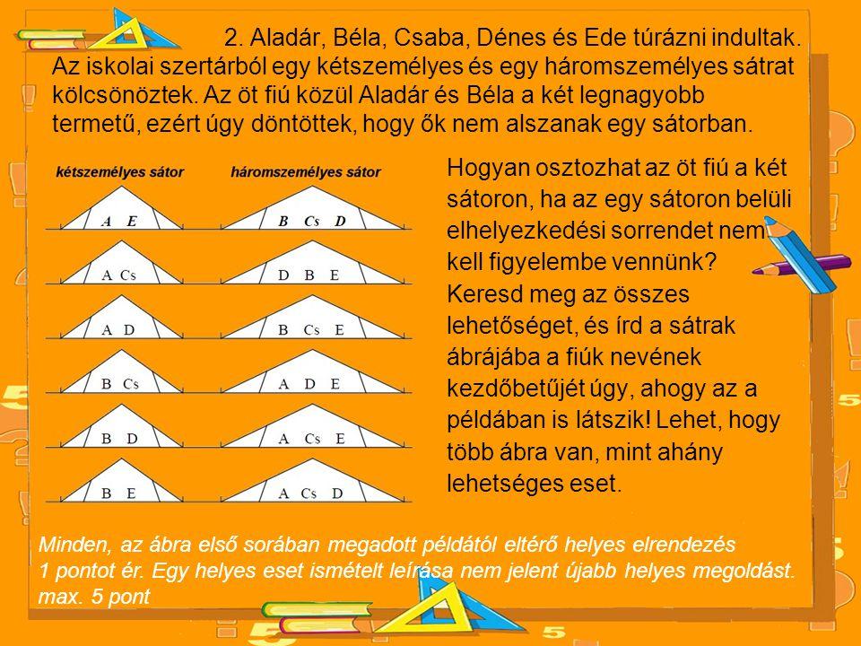 Hogyan osztozhat az öt fiú a két sátoron, ha az egy sátoron belüli