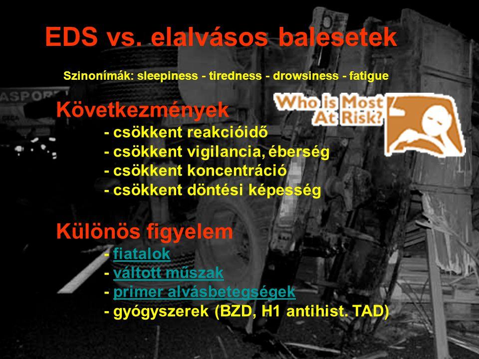 EDS vs. elalvásos balesetek
