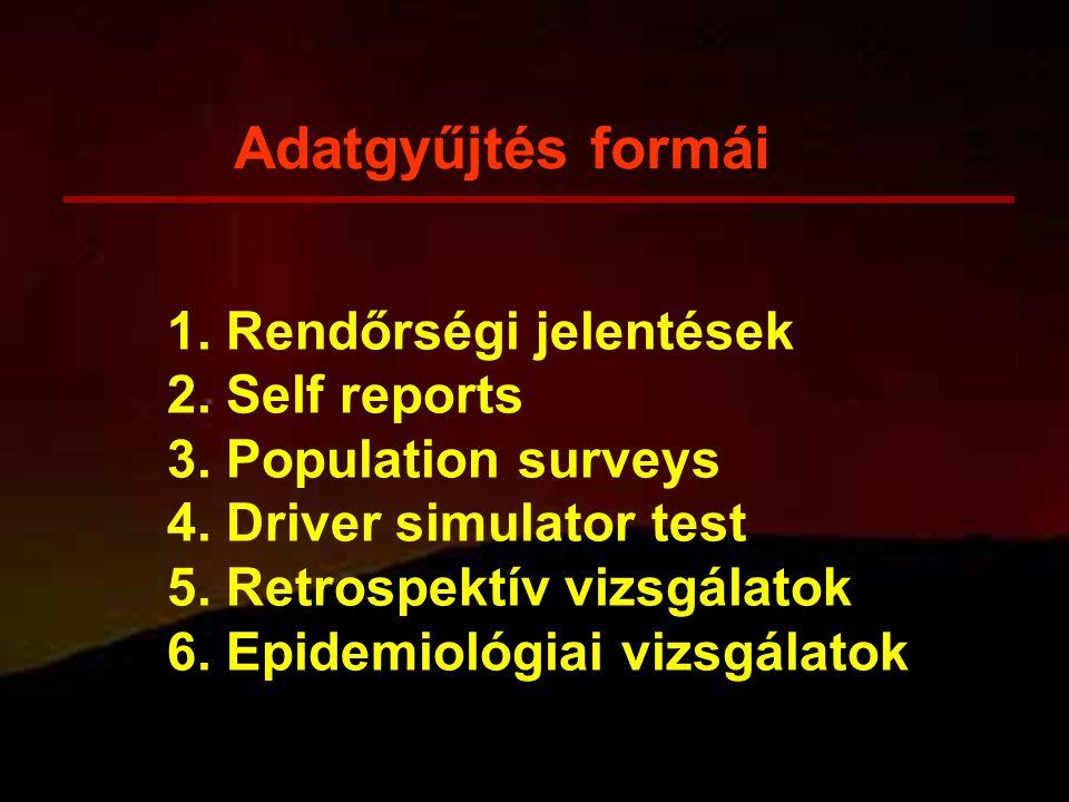 Adatgyűjtés formái 1. Rendőrségi jelentések 2. Self reports