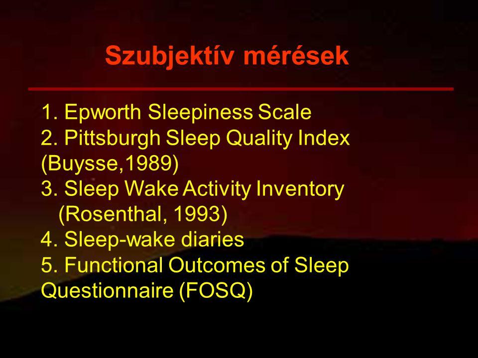 Szubjektív mérések 1. Epworth Sleepiness Scale