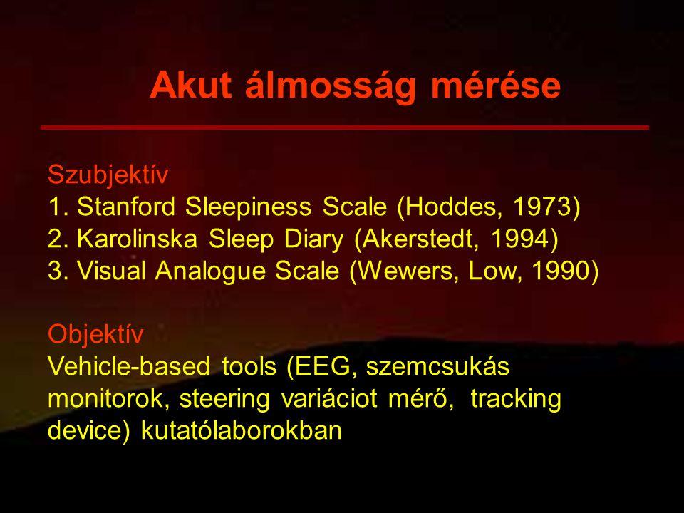 Akut álmosság mérése Szubjektív