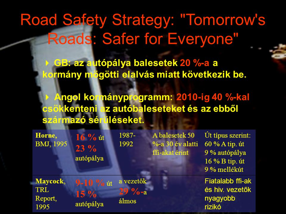 Road Safety Strategy: Tomorrow s Roads: Safer for Everyone