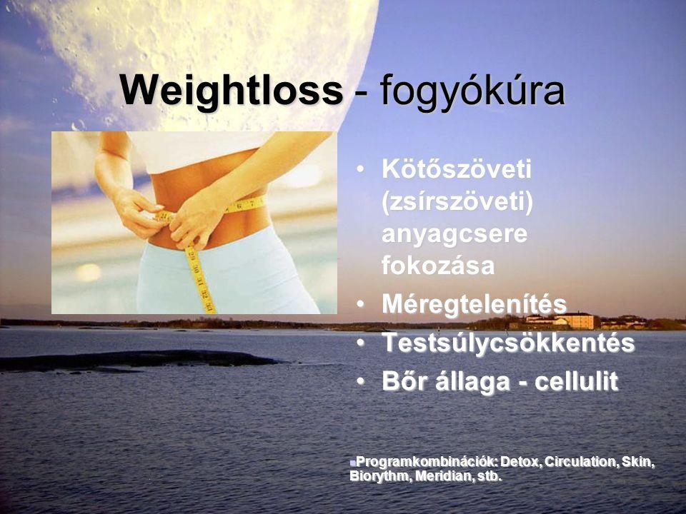 Weightloss - fogyókúra