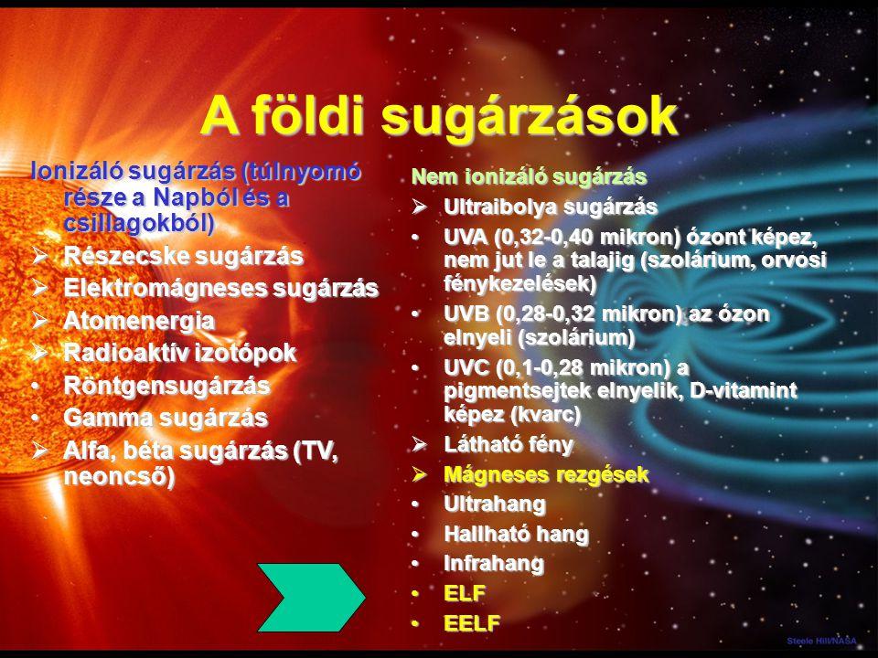 A földi sugárzások Ionizáló sugárzás (túlnyomó része a Napból és a csillagokból) Részecske sugárzás.