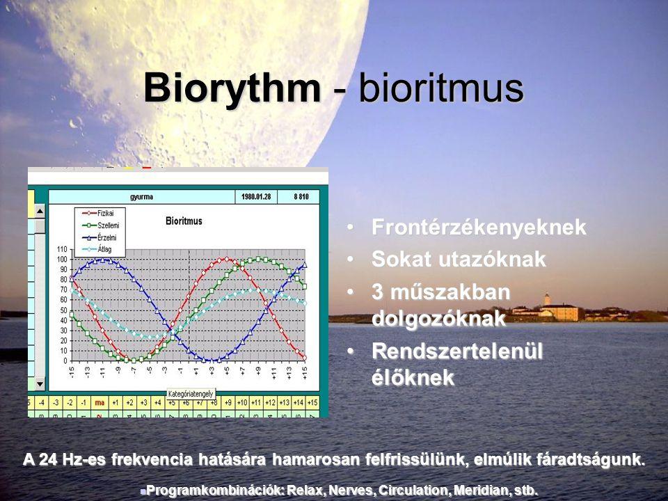Biorythm - bioritmus Frontérzékenyeknek Sokat utazóknak
