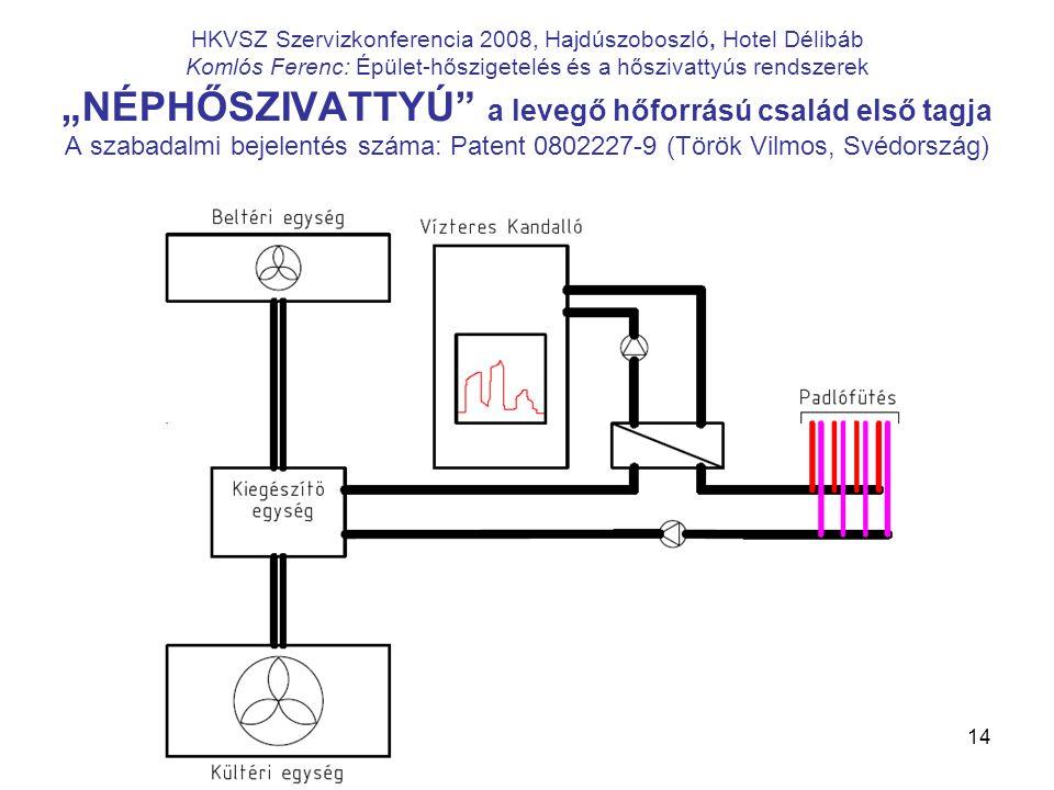 """HKVSZ Szervizkonferencia 2008, Hajdúszoboszló, Hotel Délibáb Komlós Ferenc: Épület-hőszigetelés és a hőszivattyús rendszerek """"NÉPHŐSZIVATTYÚ a levegő hőforrású család első tagja A szabadalmi bejelentés száma: Patent 0802227-9 (Török Vilmos, Svédország)"""