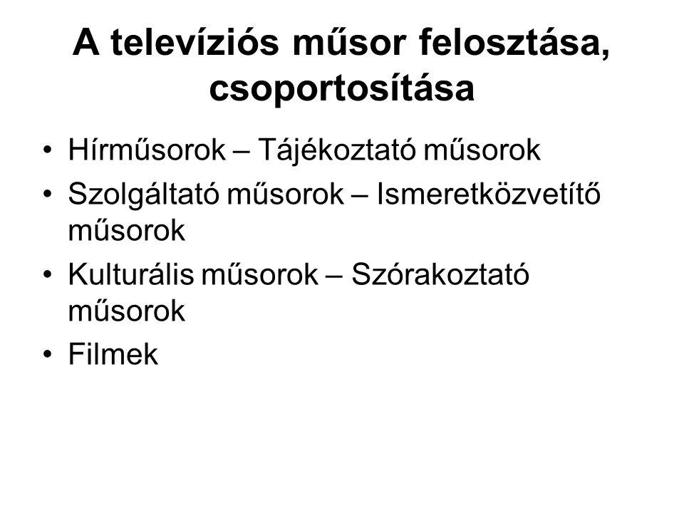 A televíziós műsor felosztása, csoportosítása