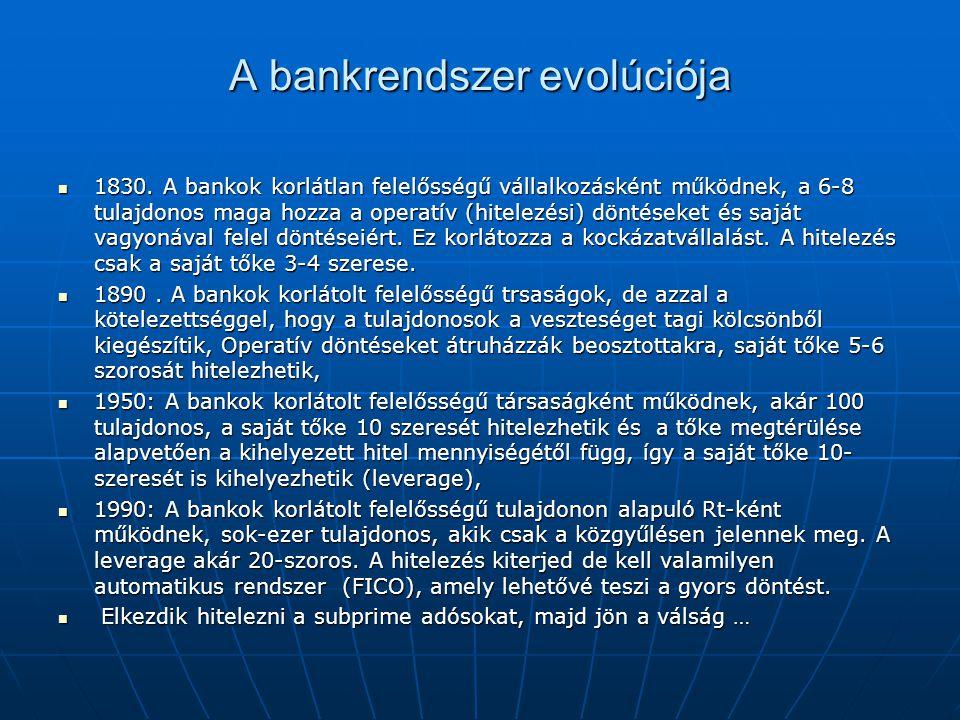 A bankrendszer evolúciója