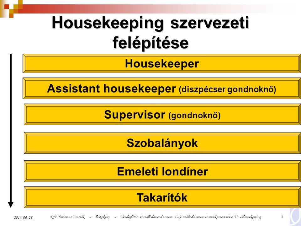 Housekeeping szervezeti felépítése