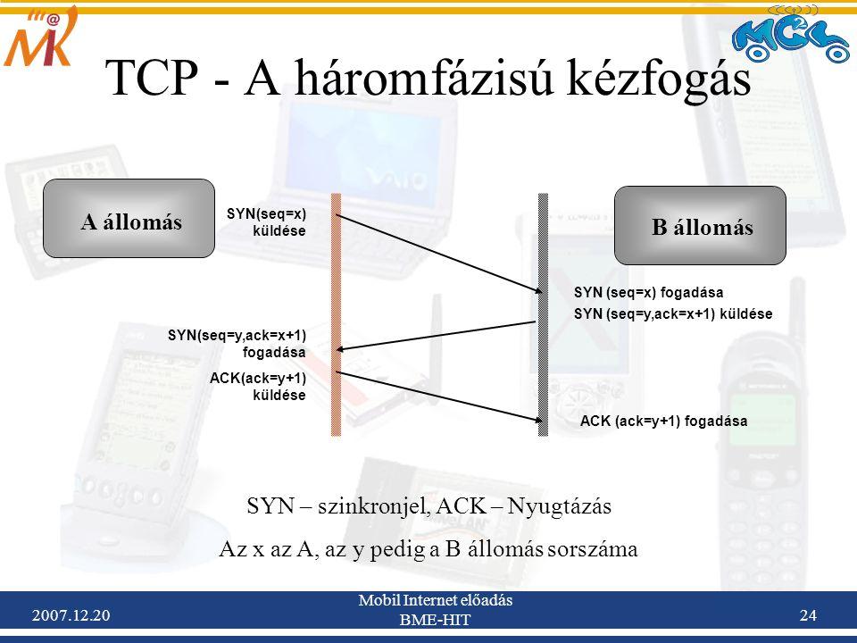 TCP - A háromfázisú kézfogás
