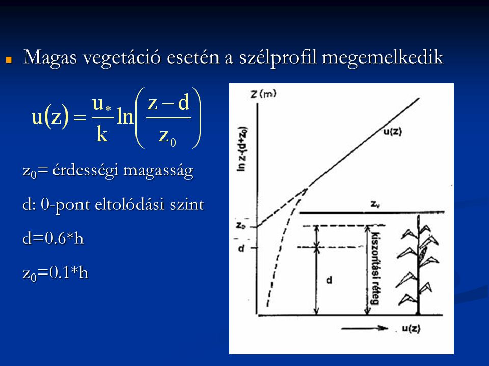 Magas vegetáció esetén a szélprofil megemelkedik